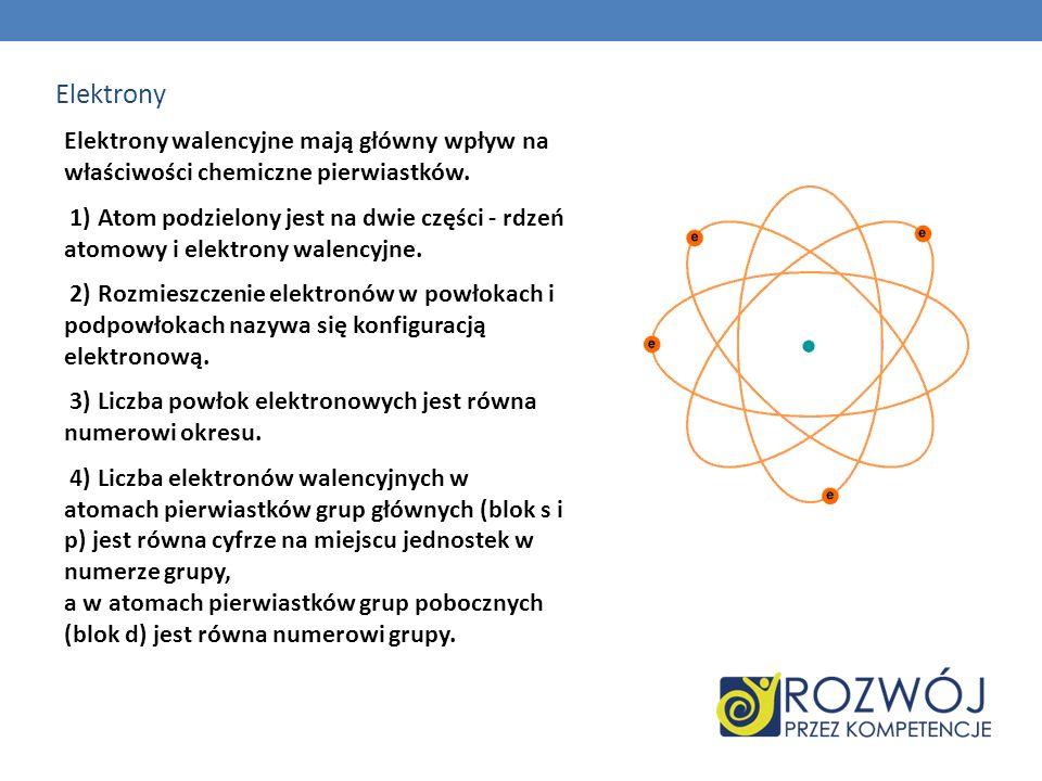 Elektrony Elektrony walencyjne mają główny wpływ na właściwości chemiczne pierwiastków. 1) Atom podzielony jest na dwie części - rdzeń atomowy i elekt