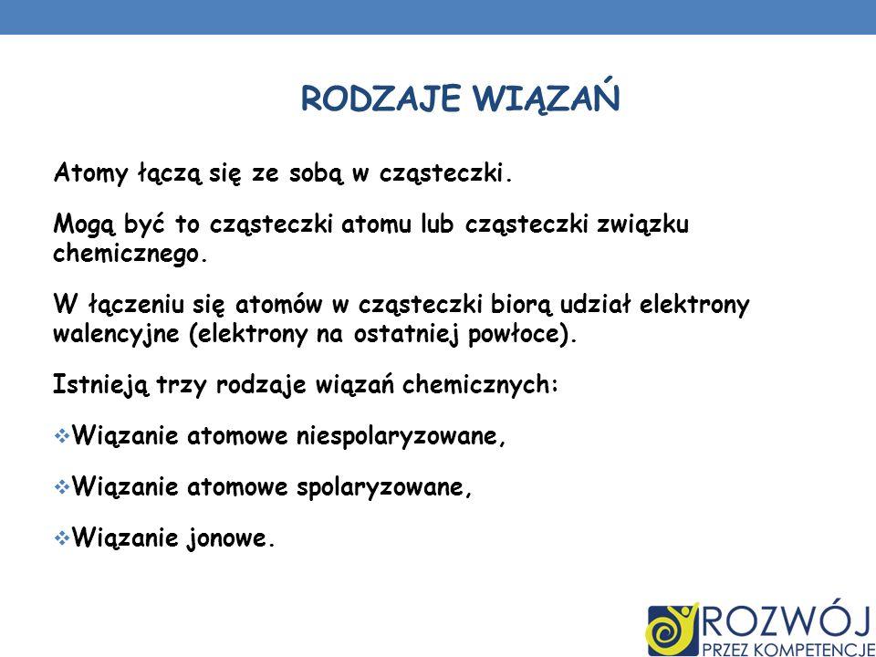 RODZAJE WIĄZAŃ Atomy łączą się ze sobą w cząsteczki. Mogą być to cząsteczki atomu lub cząsteczki związku chemicznego. W łączeniu się atomów w cząstecz