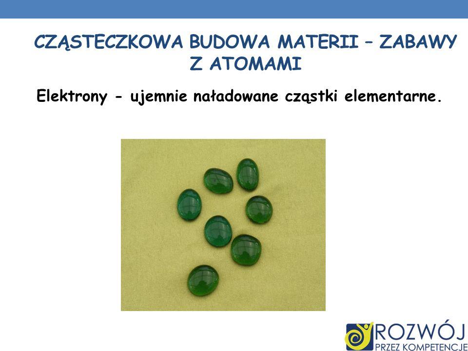CZĄSTECZKOWA BUDOWA MATERII – ZABAWY Z ATOMAMI Elektrony - ujemnie naładowane cząstki elementarne.