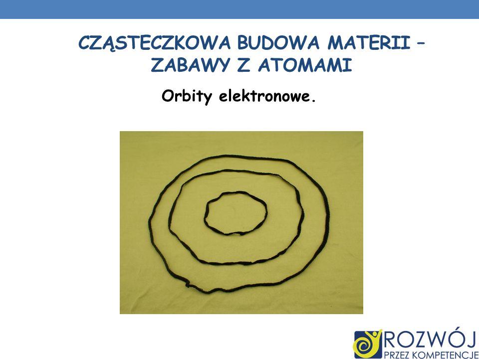 CZĄSTECZKOWA BUDOWA MATERII – ZABAWY Z ATOMAMI Orbity elektronowe.