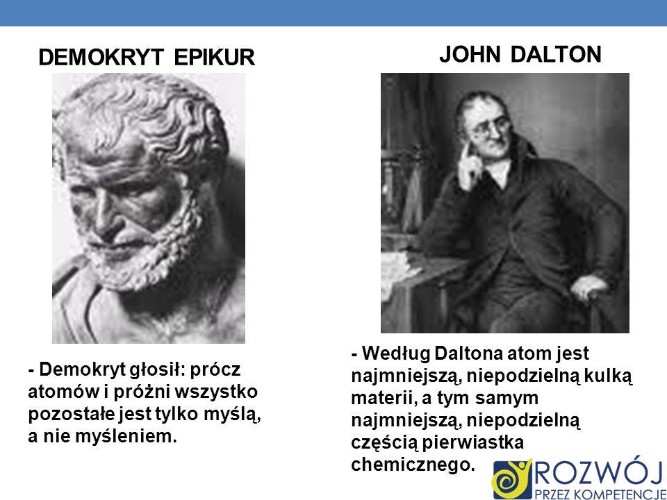 JOHN DALTON DEMOKRYT EPIKUR - Demokryt głosił: prócz atomów i próżni wszystko pozostałe jest tylko myślą, a nie myśleniem. - Według Daltona atom jest