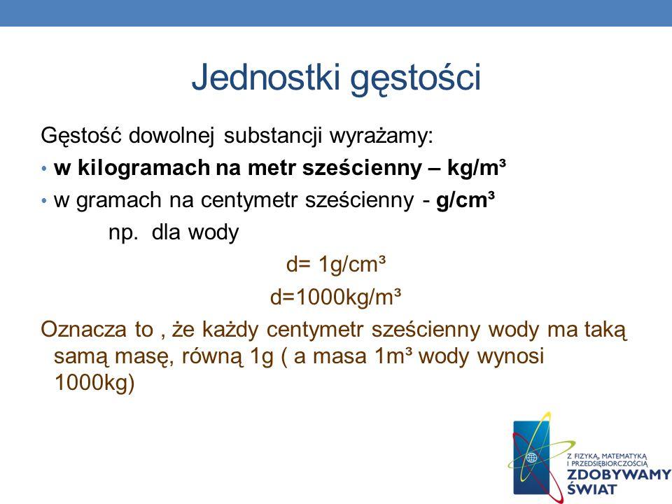 Jednostki gęstości Gęstość dowolnej substancji wyrażamy: w kilogramach na metr sześcienny – kg/m³ w gramach na centymetr sześcienny - g/cm³ np. dla wo