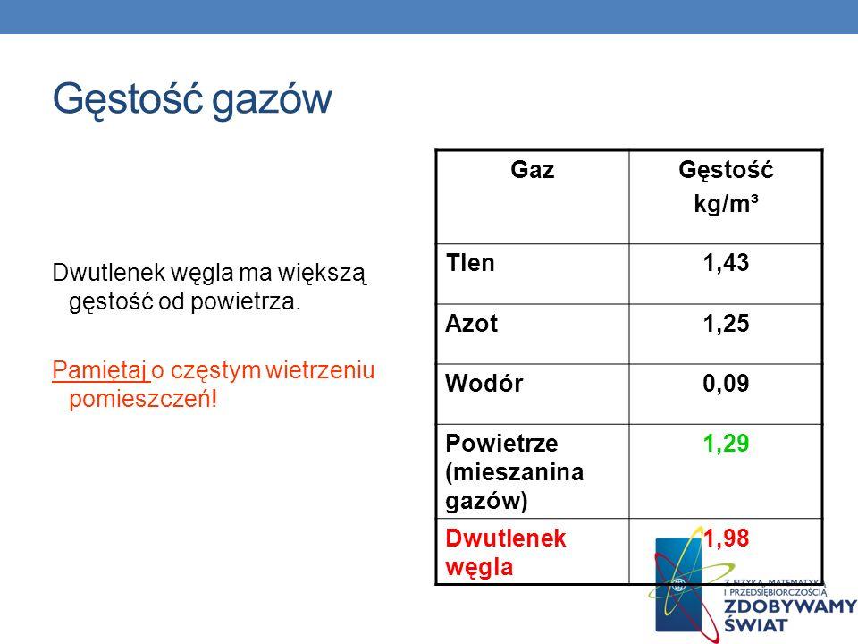 Gęstość gazów Dwutlenek węgla ma większą gęstość od powietrza. Pamiętaj o częstym wietrzeniu pomieszczeń! GazGęstość kg/m³ Tlen1,43 Azot1,25 Wodór0,09