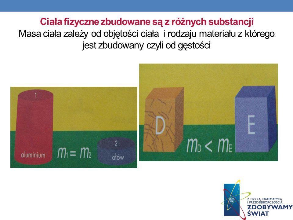 Naukowcy zajmujący się gęstością materii Archimedes (287-212r.p.n.e.),wybitny fizyk i matematyk starożytności.