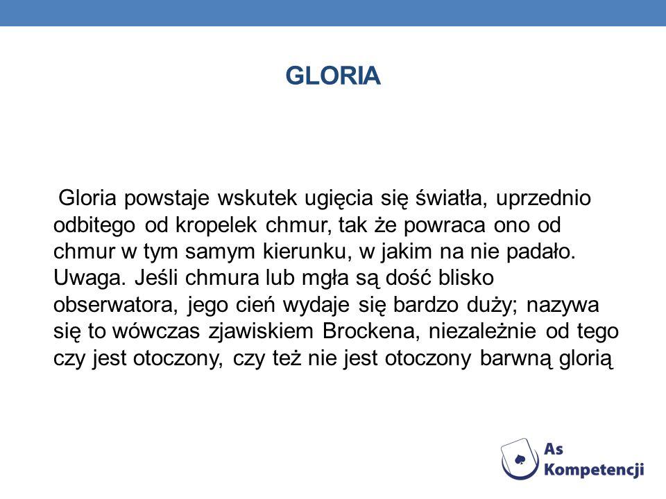 GLORIA Gloria powstaje wskutek ugięcia się światła, uprzednio odbitego od kropelek chmur, tak że powraca ono od chmur w tym samym kierunku, w jakim na nie padało.