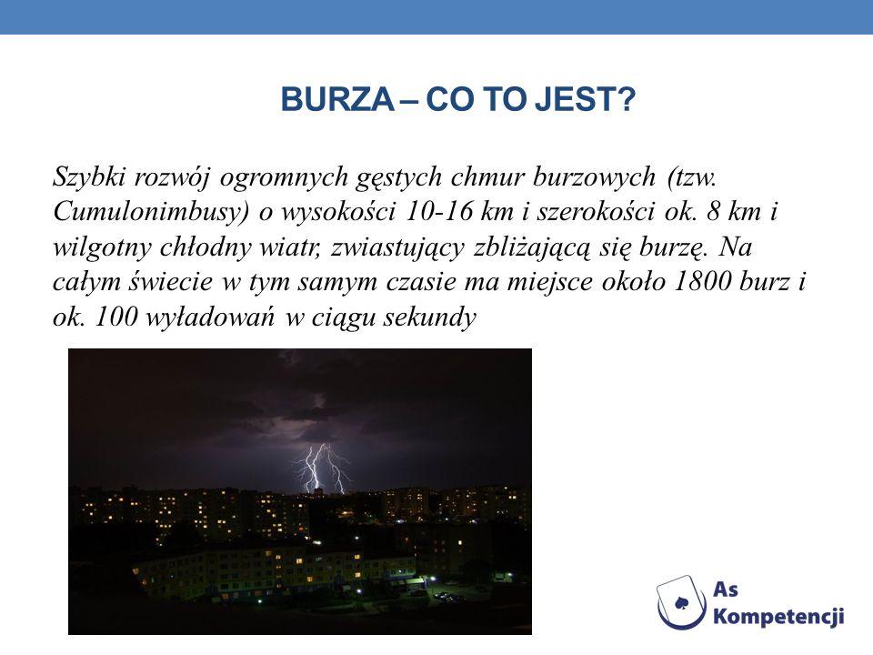 BURZA – CO TO JEST.Szybki rozwój ogromnych gęstych chmur burzowych (tzw.