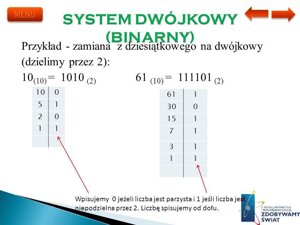 Przykład - zamiana z dziesiątkowego na dwójkowy (dzielimy przez 2): 10 (10) = 1010 (2) 61 (10) = 111101 (2) MENU 100 51 20 11 611 300 151 71 31 11 Wpi