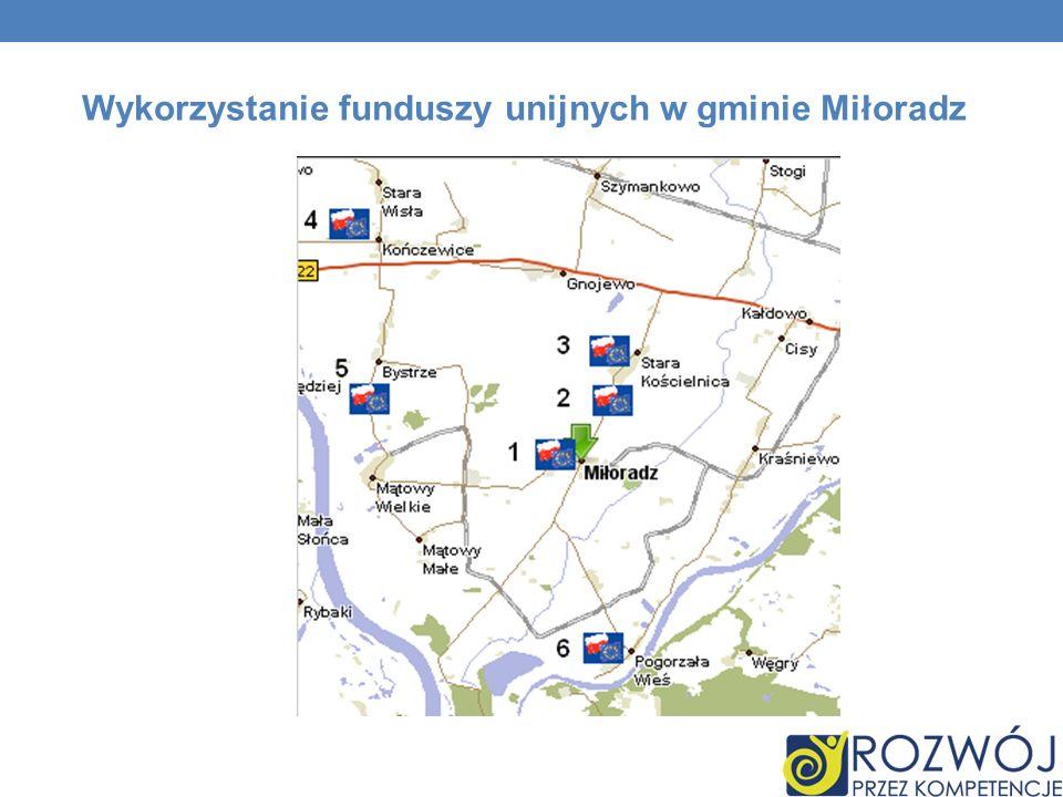 Wykorzystanie funduszy unijnych w gminie Miłoradz