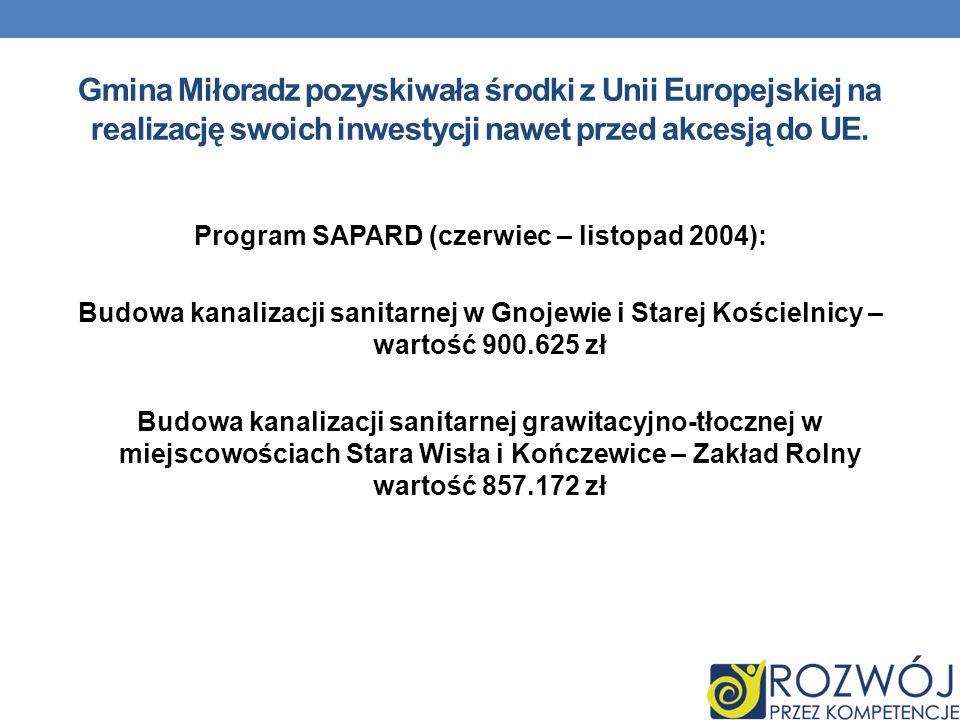 Gmina Miłoradz pozyskiwała środki z Unii Europejskiej na realizację swoich inwestycji nawet przed akcesją do UE.
