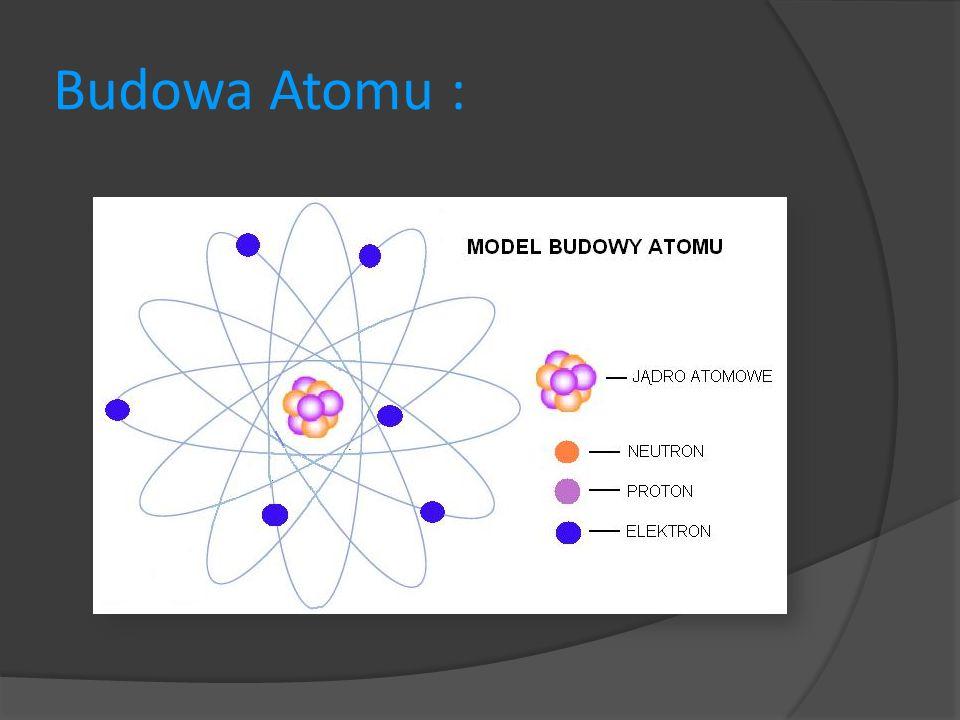 Budowa Atomu :