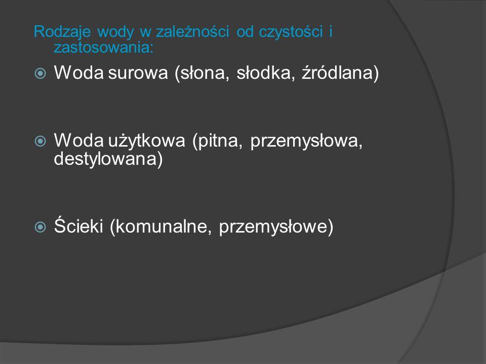 Rodzaje wody w zależności od czystości i zastosowania: Woda surowa (słona, słodka, źródlana) Woda użytkowa (pitna, przemysłowa, destylowana) Ścieki (komunalne, przemysłowe)