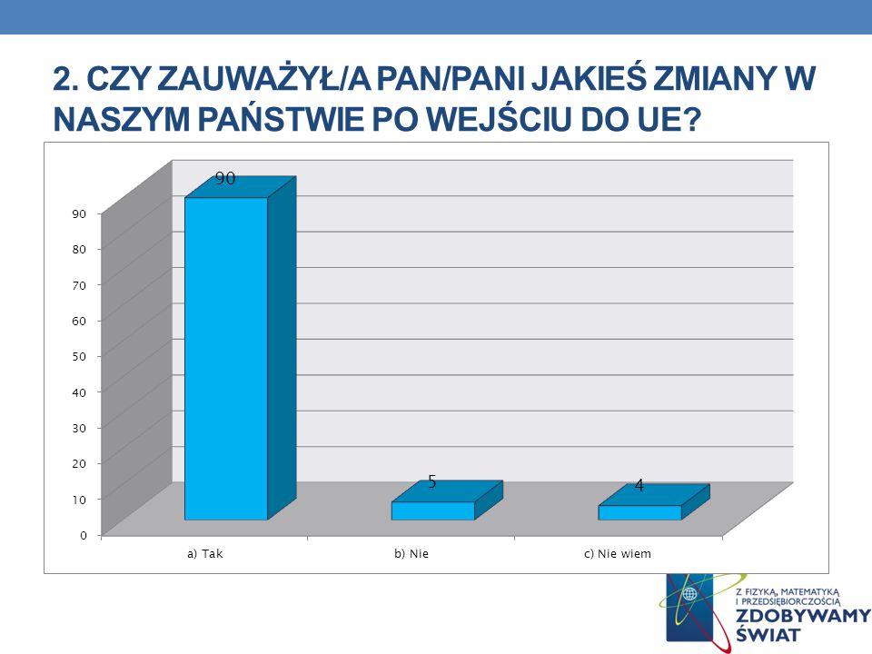 2. CZY ZAUWAŻYŁ/A PAN/PANI JAKIEŚ ZMIANY W NASZYM PAŃSTWIE PO WEJŚCIU DO UE?