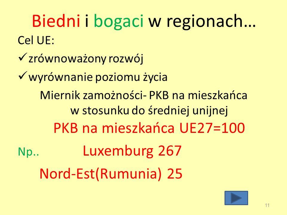 Biedni i bogaci w regionach… Cel UE: zrównoważony rozwój wyrównanie poziomu życia Miernik zamożności- PKB na mieszkańca w stosunku do średniej unijnej PKB na mieszkańca UE27=100 Np..