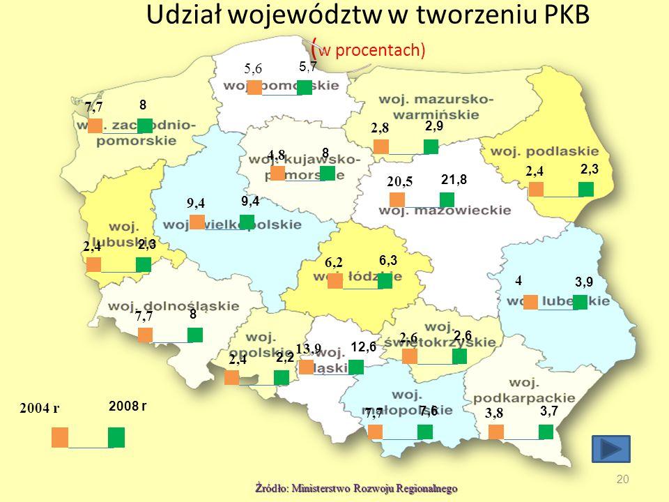 Udział województw w tworzeniu PKB ( w procentach) 20 5,6 5,7 2,8 2,9 7,7 7,6 4 3,9 20,5 21,8 3,8 3,7 7,7 8 4,8 8 9,4 6,2 6,3 2,6 13,9 12,6 2,4 2,3 2,4 2,2 7,7 8 2,4 2,3 2004 r 2008 r Źródło: Ministerstwo Rozwoju Regionalnego