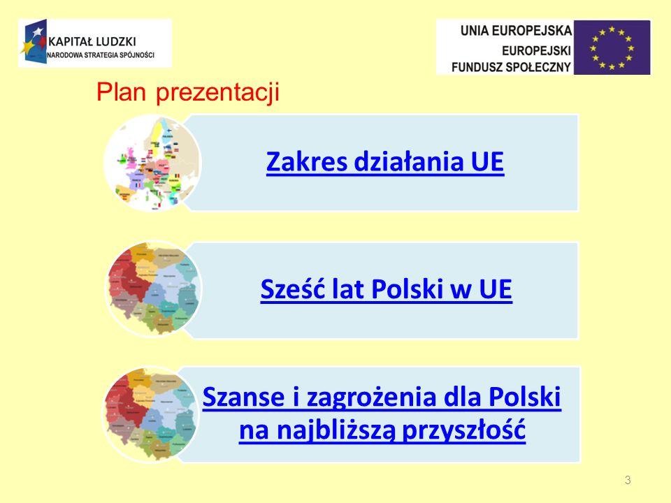 Cele Polityki Regionalnej lata 2000-2006 cel 1 – wsparcie regionów zapóźnionych w rozwoju, cel 2 – odbudowa terenów silnie uzależnionych od upadających gałęzi gospodarki, cel 3 – modernizacja rynku pracy.