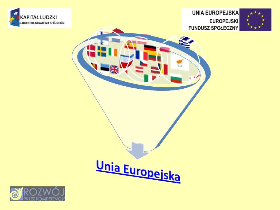 Śmietnik … Zmniejszenie o ¼ wyrzucanych śmieci, a jest tylko 8% mniej( zobowiązanie po wstąpieniu do UE) Odzyskiwanie surowców, spalanie pozostałości a nie składowanie Polak produkuje 280 kg odpadów, a człowiek starej UE 500 kg Likwidacja szarej strefy śmieciowej- ok.