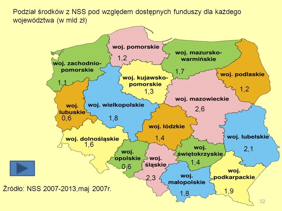 52 1,6 1,3 2,1 0,6 1,4 1,8 2,6 0,6 1,9 1,2 2,3 1,4 1,7 1,8 1,1 Podział środków z NSS pod względem dostępnych funduszy dla każdego województwa (w mld zł) Źródło: NSS 2007-2013,maj 2007r.
