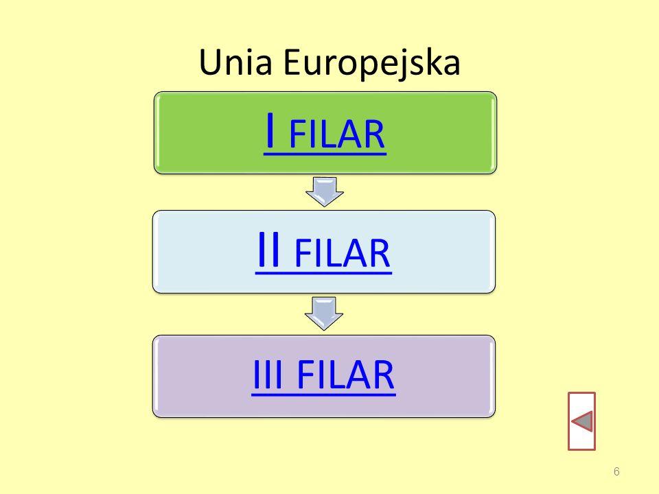 Unia Europejska I FILAR II FILAR III FILAR 6