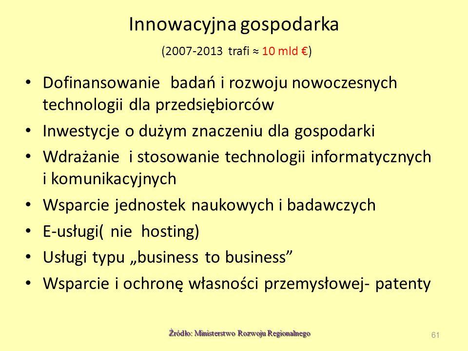 Innowacyjna gospodarka (2007-2013 trafi 10 mld ) Dofinansowanie badań i rozwoju nowoczesnych technologii dla przedsiębiorców Inwestycje o dużym znaczeniu dla gospodarki Wdrażanie i stosowanie technologii informatycznych i komunikacyjnych Wsparcie jednostek naukowych i badawczych E-usługi( nie hosting) Usługi typu business to business Wsparcie i ochronę własności przemysłowej- patenty 61 Źródło: Ministerstwo Rozwoju Regionalnego