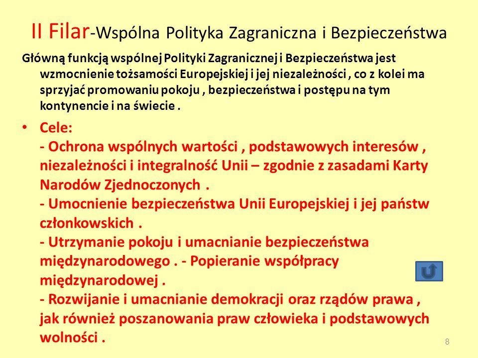 Podział środków na województwa Program Rozwoju Polski Wschodniej(mln ) 59 447,37 386,86 508,57 487,48 375,30