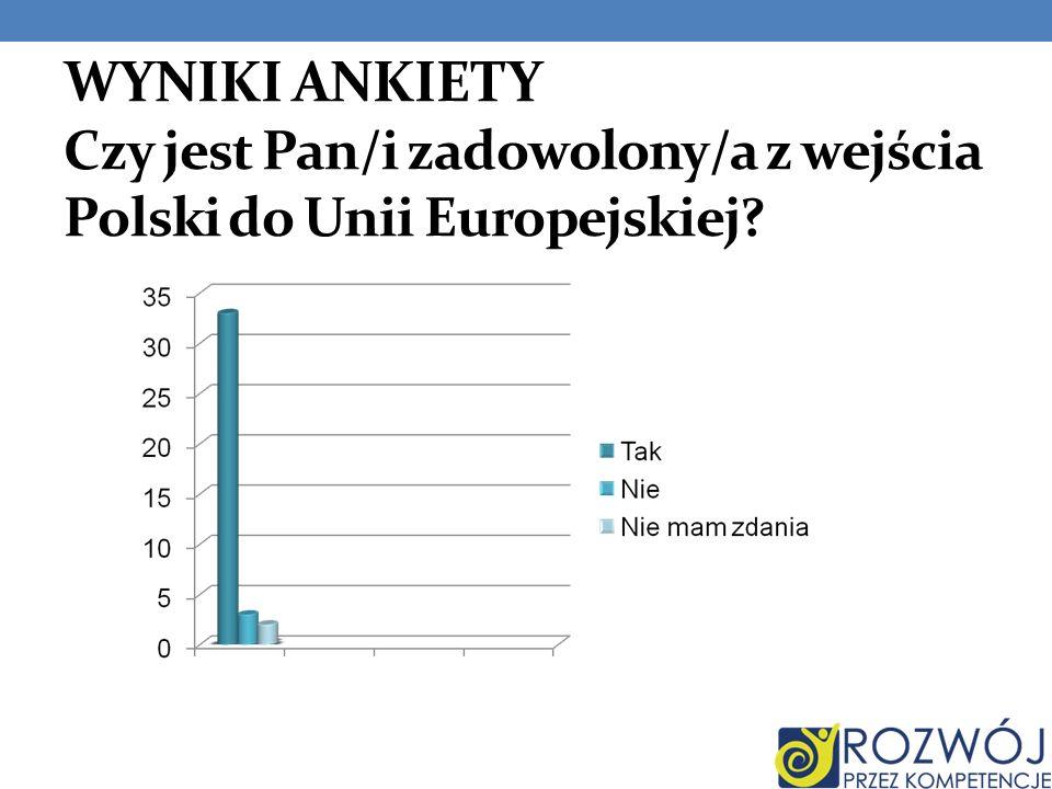 WYNIKI ANKIETY Czy jest Pan/i zadowolony/a z wejścia Polski do Unii Europejskiej?