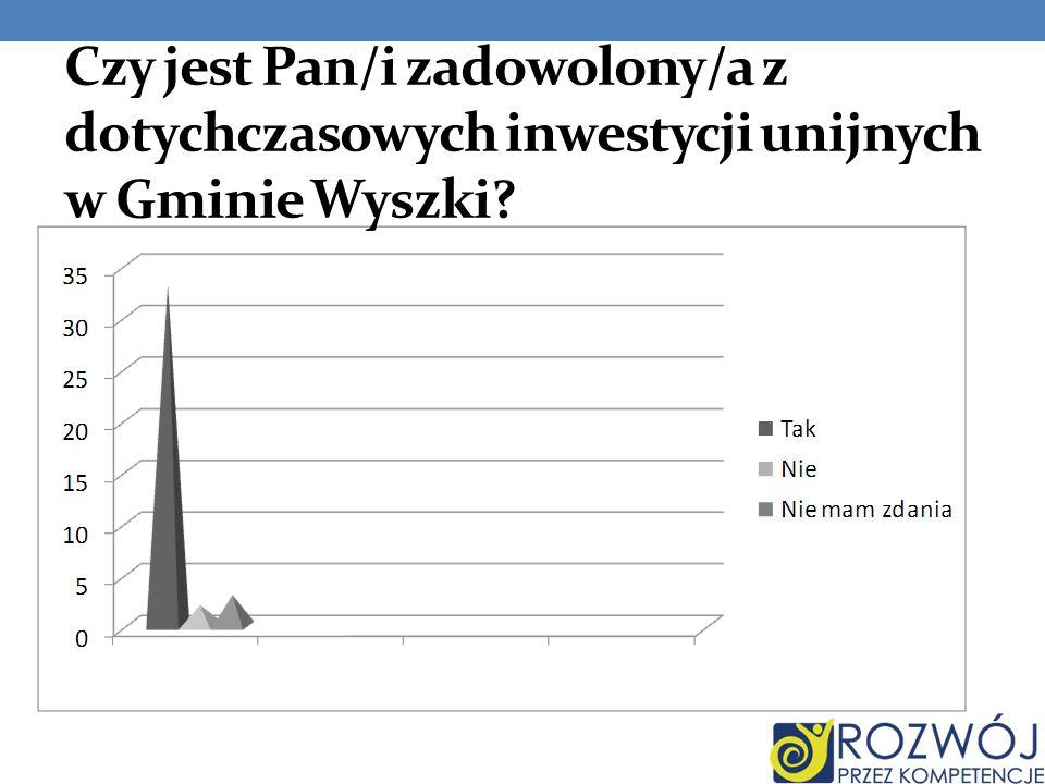 Czy jest Pan/i zadowolony/a z dotychczasowych inwestycji unijnych w Gminie Wyszki?