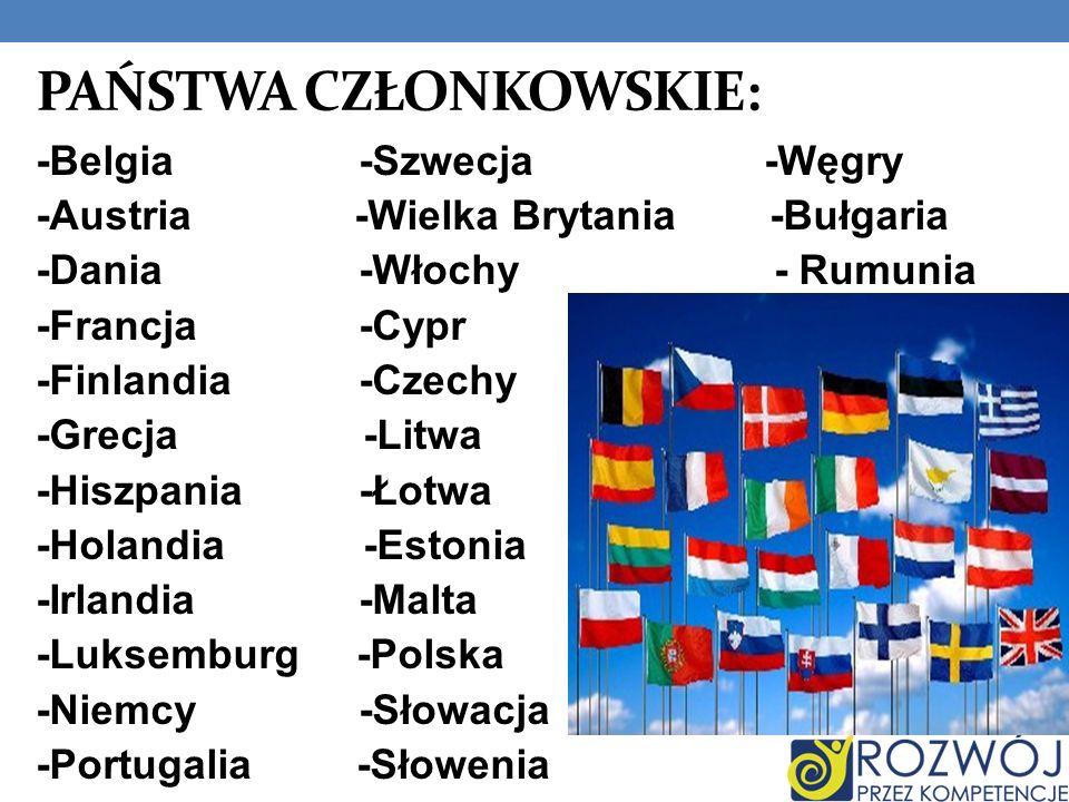 PAŃSTWA CZŁONKOWSKIE: -Belgia -Szwecja -Węgry -Austria -Wielka Brytania -Bułgaria -Dania -Włochy - Rumunia -Francja -Cypr -Finlandia -Czechy -Grecja -