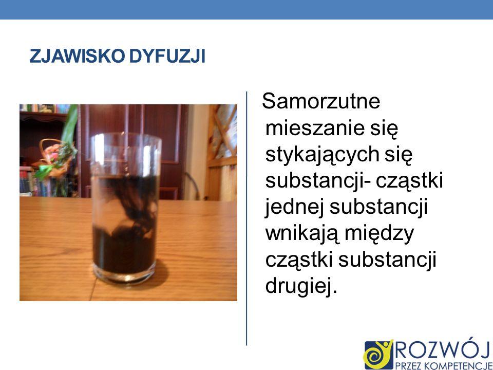 ZJAWISKO DYFUZJI Samorzutne mieszanie się stykających się substancji- cząstki jednej substancji wnikają między cząstki substancji drugiej.