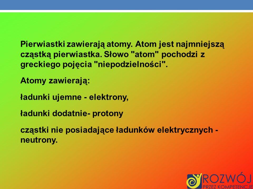 Pierwiastki zawierają atomy. Atom jest najmniejszą cząstką pierwiastka. Słowo