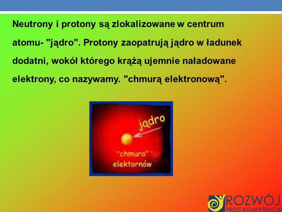Neutrony i protony są zlokalizowane w centrum atomu-
