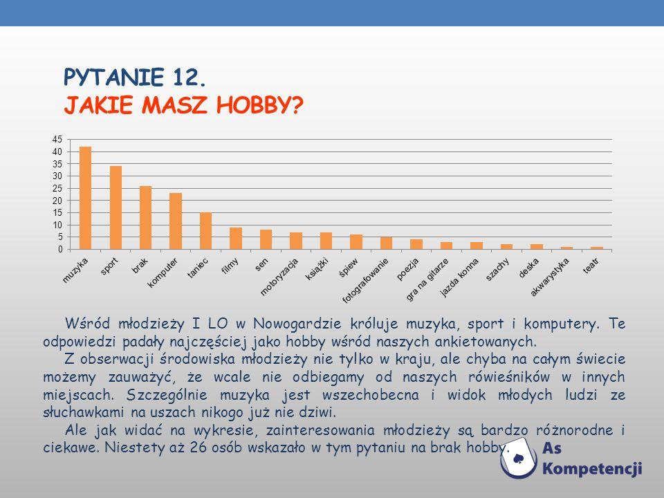 PYTANIE 12. JAKIE MASZ HOBBY? Wśród młodzieży I LO w Nowogardzie króluje muzyka, sport i komputery. Te odpowiedzi padały najczęściej jako hobby wśród