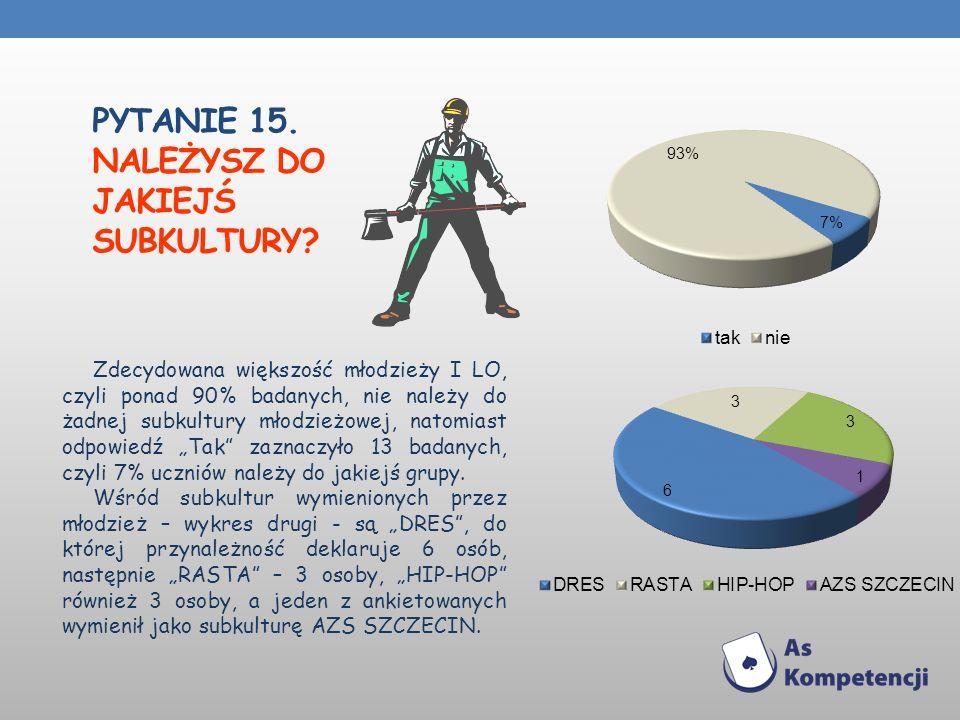 PYTANIE 15. NALEŻYSZ DO JAKIEJŚ SUBKULTURY? Zdecydowana większość młodzieży I LO, czyli ponad 90% badanych, nie należy do żadnej subkultury młodzieżow