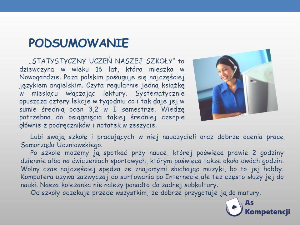 PODSUMOWANIE STATYSTYCZNY UCZEŃ NASZEJ SZKOŁY to dziewczyna w wieku 16 lat, która mieszka w Nowogardzie. Poza polskim posługuje się najczęściej języki