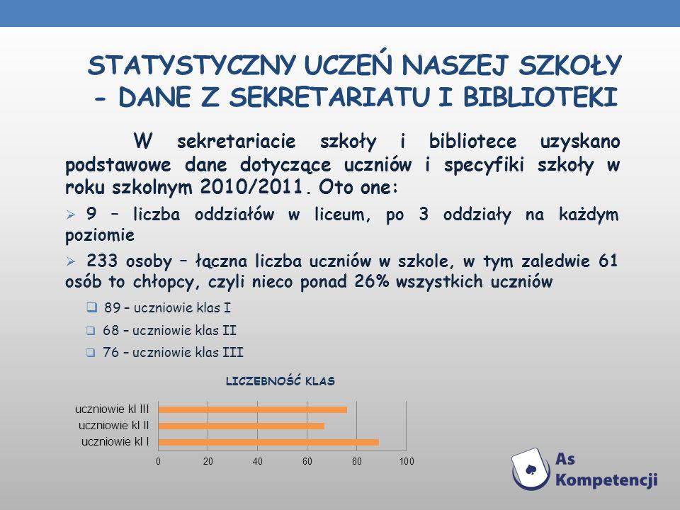 STATYSTYCZNY UCZEŃ NASZEJ SZKOŁY - DANE Z SEKRETARIATU I BIBLIOTEKI W sekretariacie szkoły i bibliotece uzyskano podstawowe dane dotyczące uczniów i s