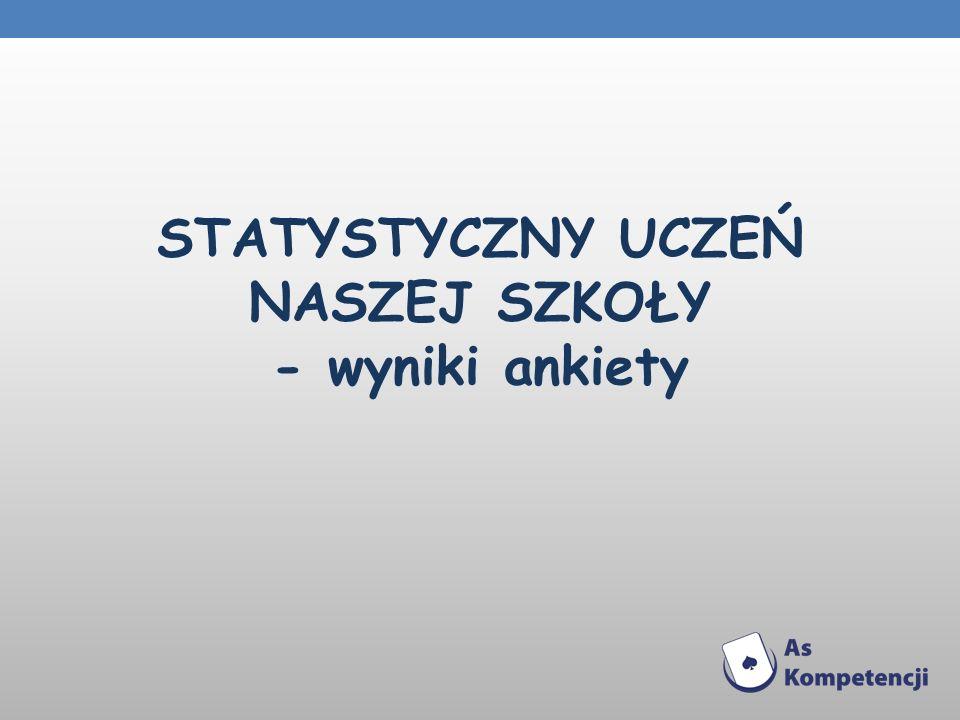 PYTANIE 11.JAK SPĘDZASZ WOLNY CZAS PO SZKOLE.