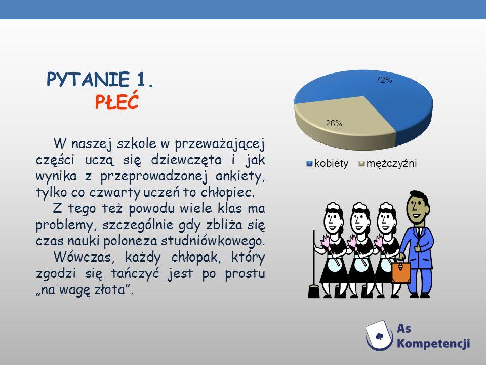 PYTANIE 12.JAKIE MASZ HOBBY. Wśród młodzieży I LO w Nowogardzie króluje muzyka, sport i komputery.