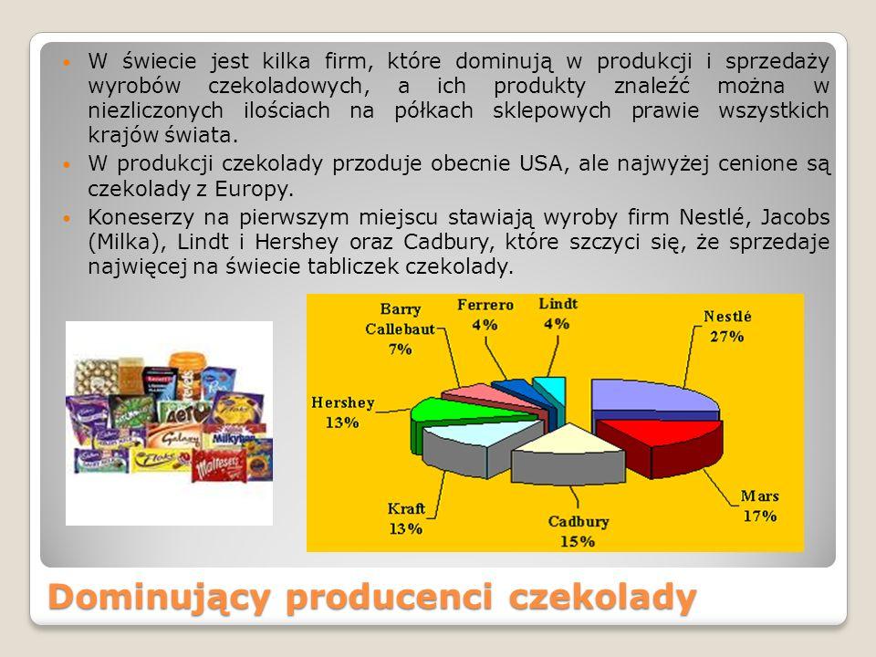 Dominujący producenci czekolady W świecie jest kilka firm, które dominują w produkcji i sprzedaży wyrobów czekoladowych, a ich produkty znaleźć można w niezliczonych ilościach na półkach sklepowych prawie wszystkich krajów świata.
