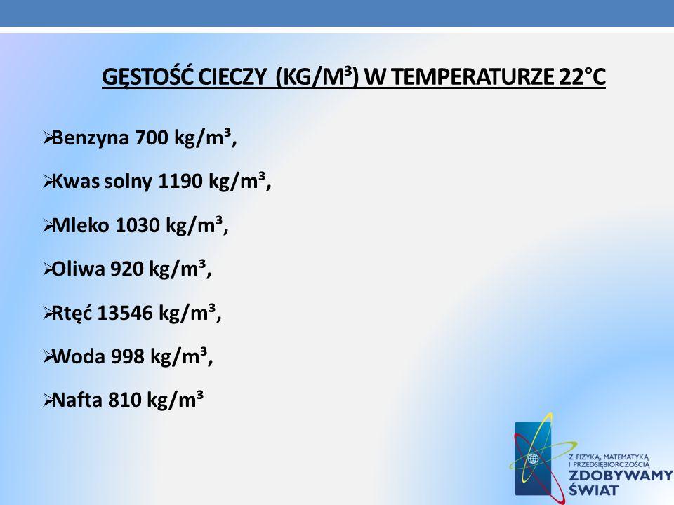 GĘSTOŚĆ CIECZY (KG/M³) W TEMPERATURZE 22°C Benzyna 700 kg/m³, Kwas solny 1190 kg/m³, Mleko 1030 kg/m³, Oliwa 920 kg/m³, Rtęć 13546 kg/m³, Woda 998 kg/
