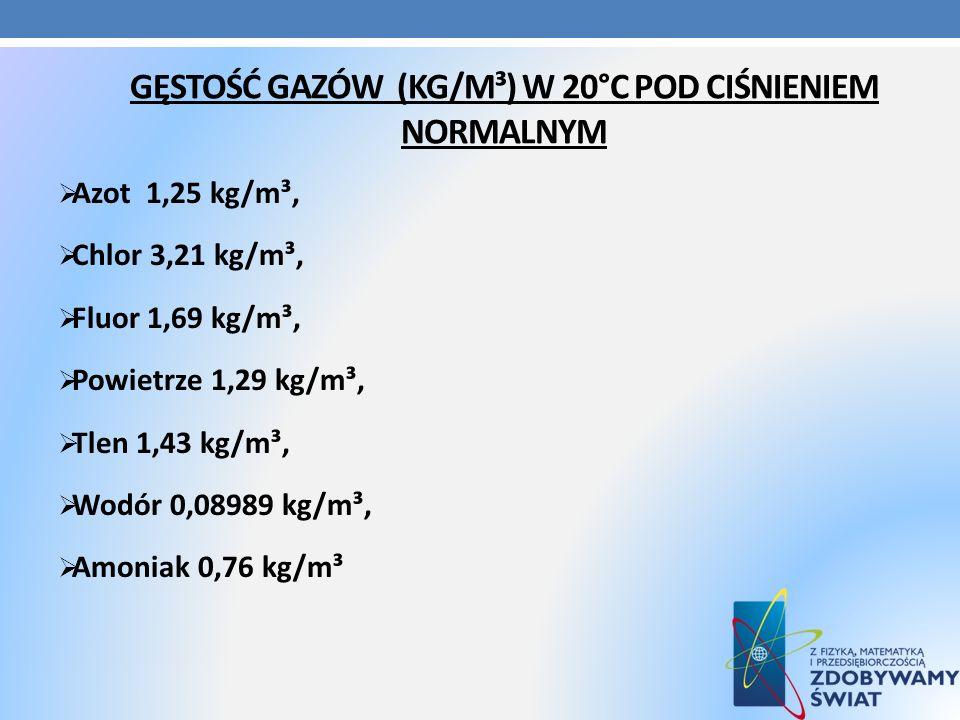 GĘSTOŚĆ GAZÓW (KG/M³) W 20°C POD CIŚNIENIEM NORMALNYM Azot 1,25 kg/m³, Chlor 3,21 kg/m³, Fluor 1,69 kg/m³, Powietrze 1,29 kg/m³, Tlen 1,43 kg/m³, Wodó