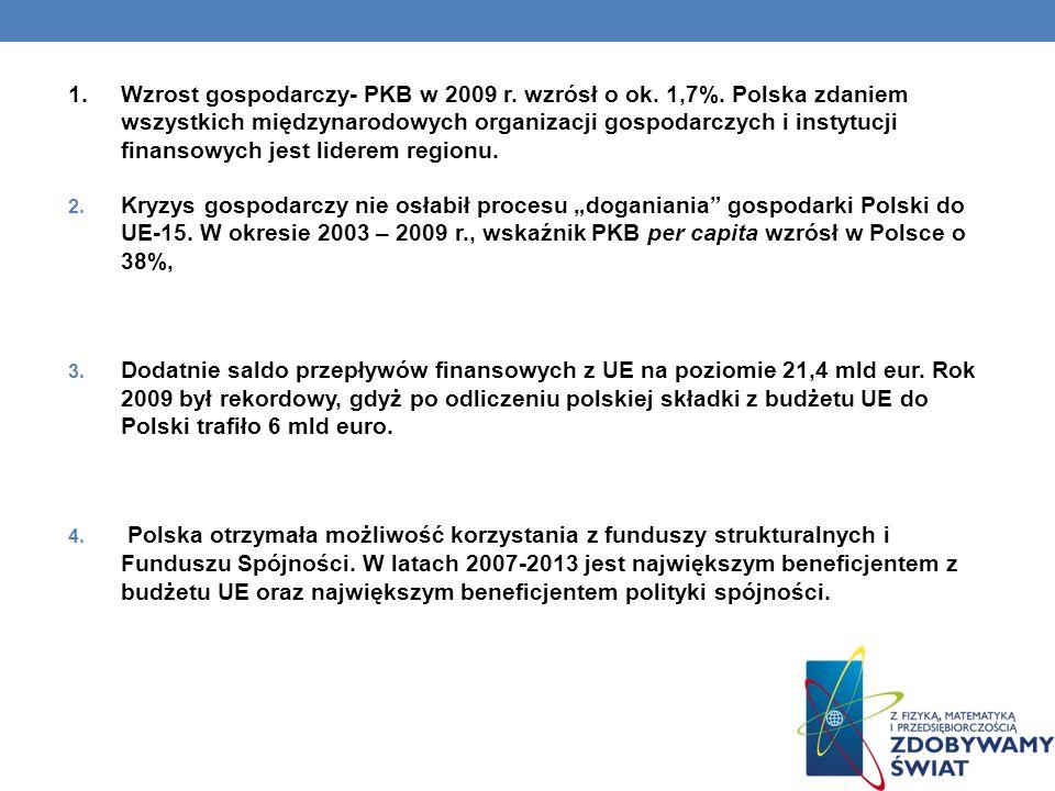 1. Wzrost gospodarczy- PKB w 2009 r. wzrósł o ok. 1,7%. Polska zdaniem wszystkich międzynarodowych organizacji gospodarczych i instytucji finansowych