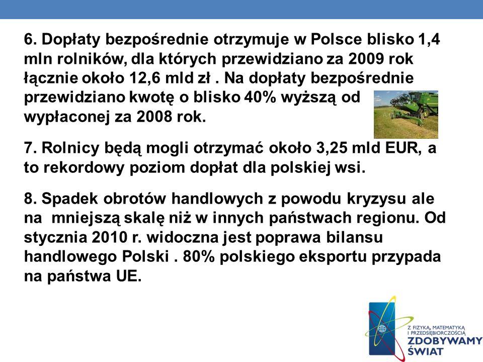 6. Dopłaty bezpośrednie otrzymuje w Polsce blisko 1,4 mln rolników, dla których przewidziano za 2009 rok łącznie około 12,6 mld zł. Na dopłaty bezpośr