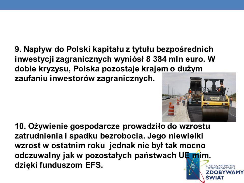 9. Napływ do Polski kapitału z tytułu bezpośrednich inwestycji zagranicznych wyniósł 8 384 mln euro. W dobie kryzysu, Polska pozostaje krajem o dużym