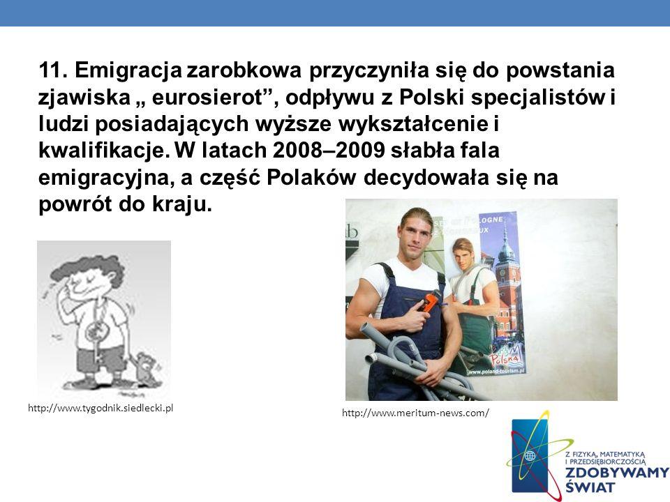 11. Emigracja zarobkowa przyczyniła się do powstania zjawiska eurosierot, odpływu z Polski specjalistów i ludzi posiadających wyższe wykształcenie i k