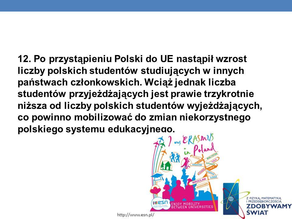 12. Po przystąpieniu Polski do UE nastąpił wzrost liczby polskich studentów studiujących w innych państwach członkowskich. Wciąż jednak liczba student