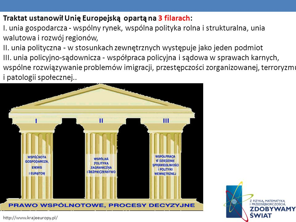 http://www.krajeeuropy.pl/ Traktat ustanowił Unię Europejską opartą na 3 filarach: I. unia gospodarcza - wspólny rynek, wspólna polityka rolna i struk