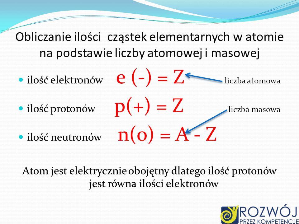 Wokół jądra znajduje się przestrzeń po której krążą bardzo małe, 2000 razy lżejsze od protonów i neutronów, cząstki: elektrony. Atom, jako całość jest