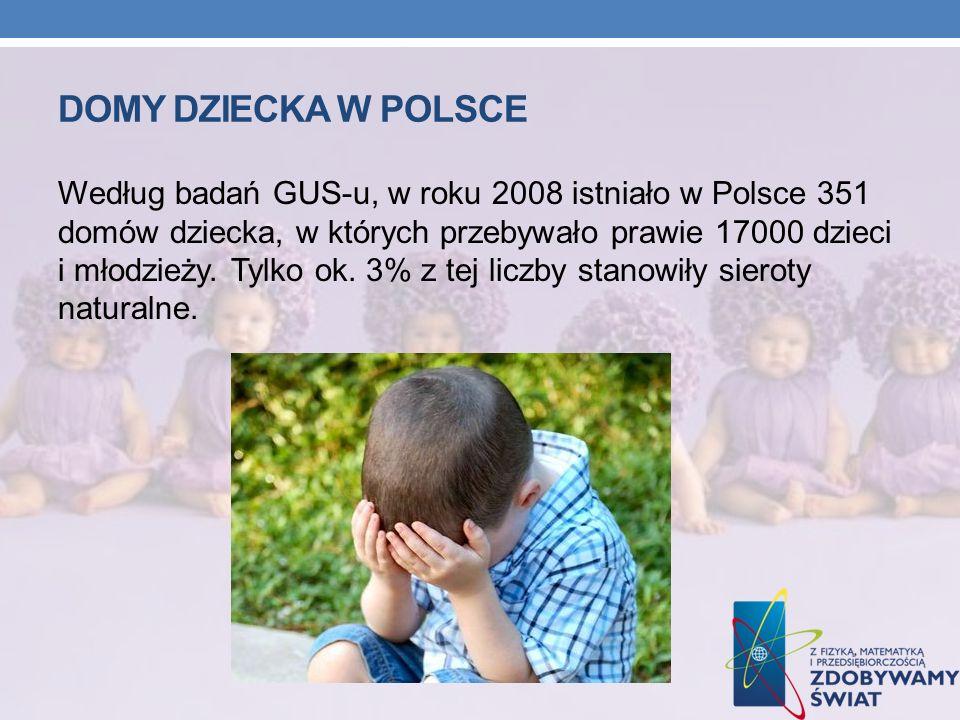 DOMY DZIECKA W POLSCE Według badań GUS-u, w roku 2008 istniało w Polsce 351 domów dziecka, w których przebywało prawie 17000 dzieci i młodzieży. Tylko