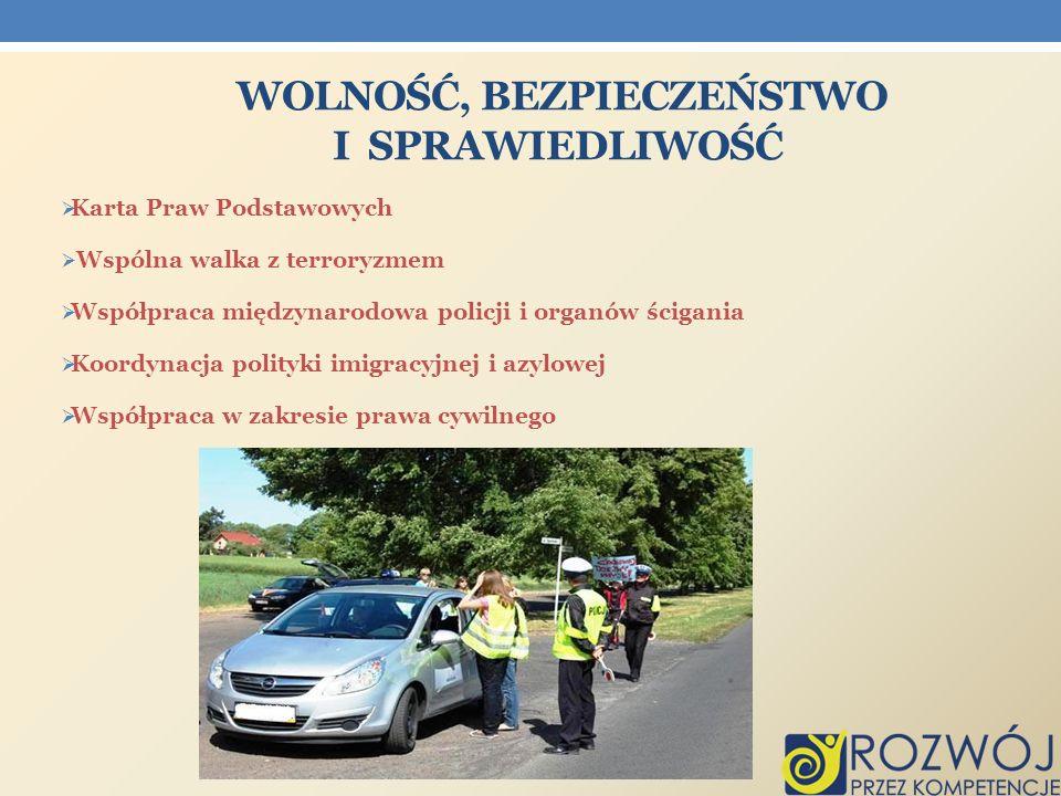 WOLNOŚĆ, BEZPIECZEŃSTWO I SPRAWIEDLIWOŚĆ Karta Praw Podstawowych Wspólna walka z terroryzmem Współpraca międzynarodowa policji i organów ścigania Koor