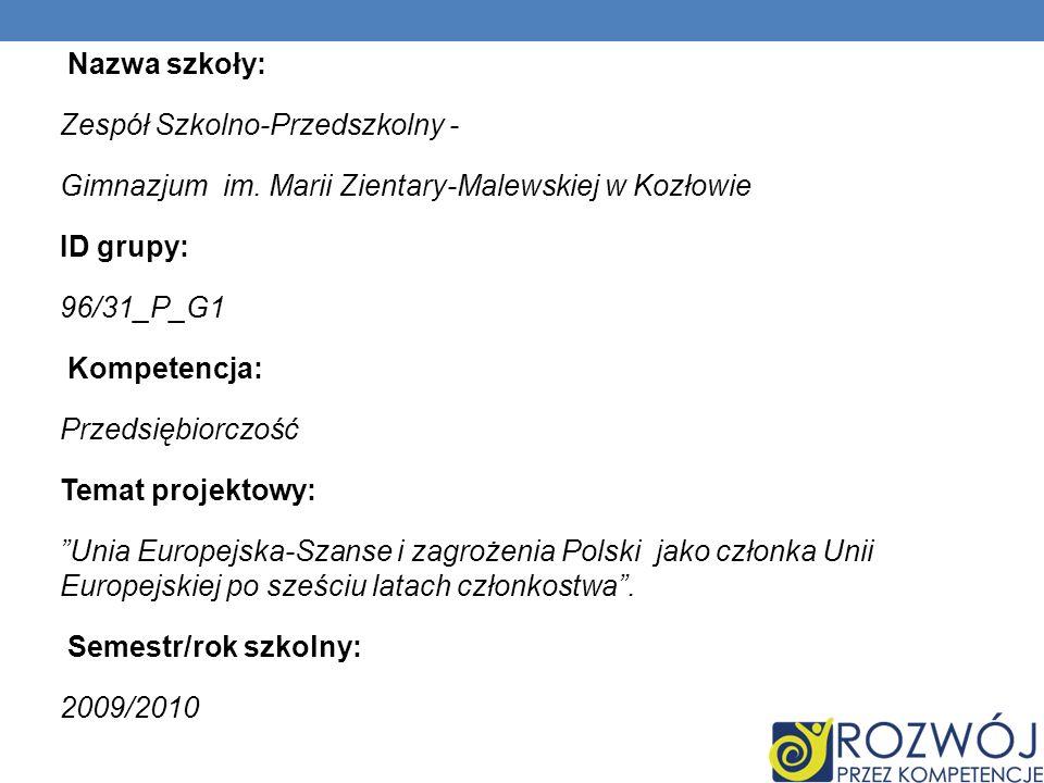 Nazwa szkoły: Zespół Szkolno-Przedszkolny - Gimnazjum im. Marii Zientary-Malewskiej w Kozłowie ID grupy: 96/31_P_G1 Kompetencja: Przedsiębiorczość Tem