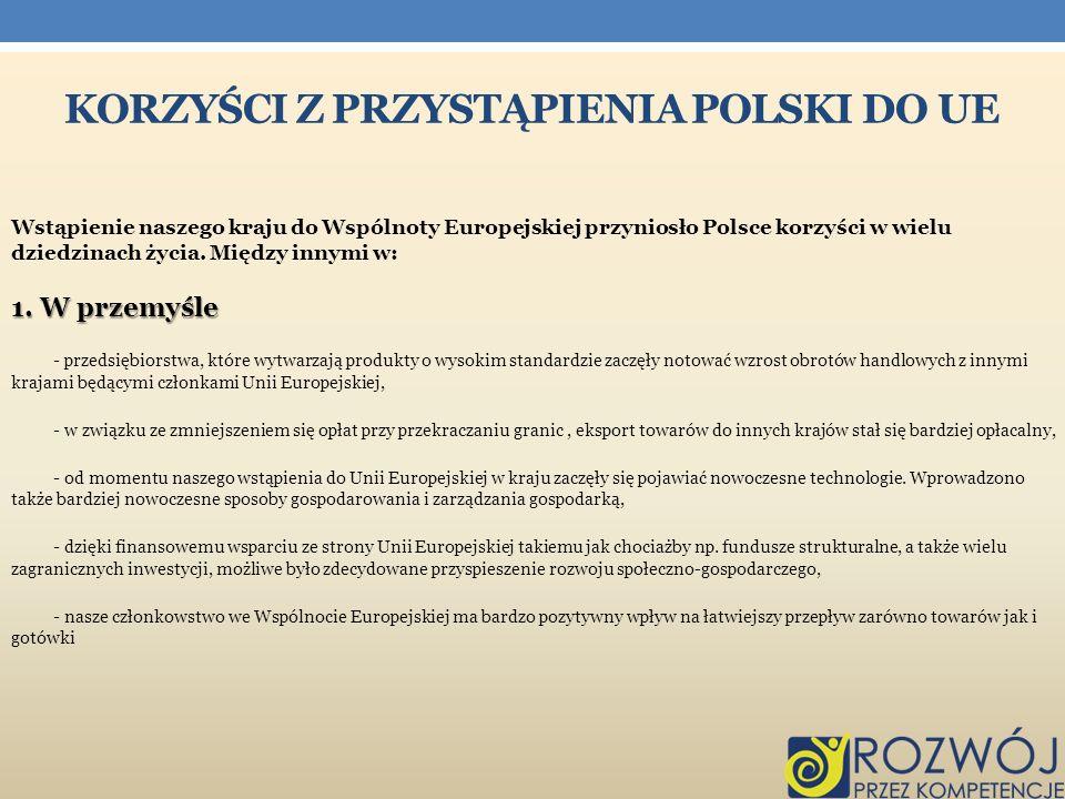 KORZYŚCI Z PRZYSTĄPIENIA POLSKI DO UE Wstąpienie naszego kraju do Wspólnoty Europejskiej przyniosło Polsce korzyści w wielu dziedzinach życia. Między